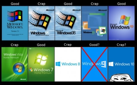 windows 10 funny